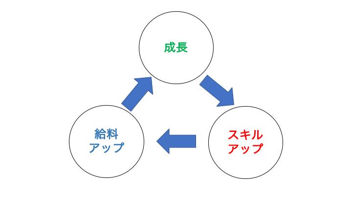 サイクル画像